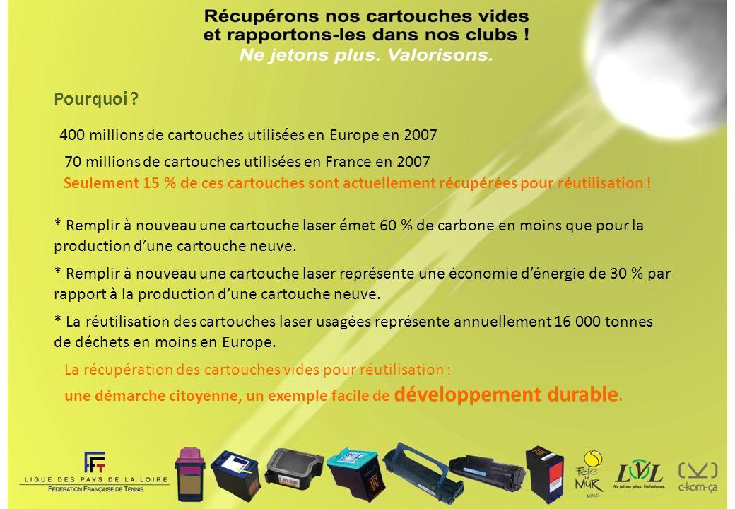 Pourquoi 400 millions de cartouches utilisées en Europe en 2007