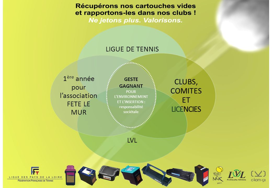 CLUBS, COMITES ET LICENCIES