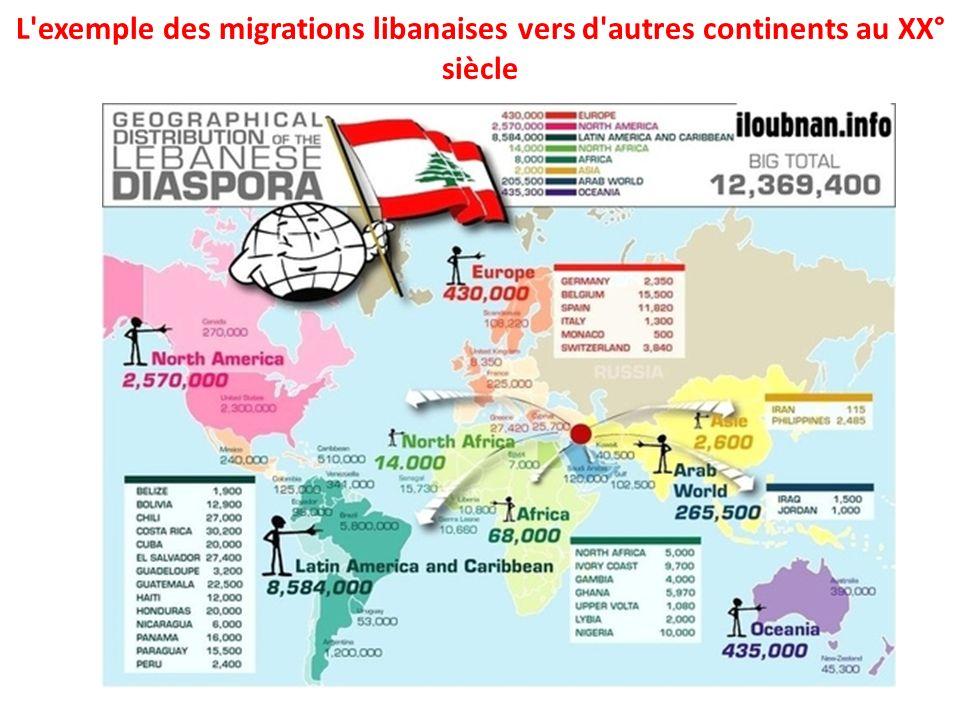 L exemple des migrations libanaises vers d autres continents au XX° siècle