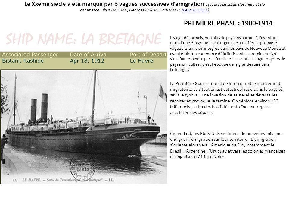 Le Xxème siècle a été marqué par 3 vagues successives d'émigration : (source Le Liban des mers et du commerce Julien DAHDAH, Georges FARHA, Hadi JALKH, Alexa YOUNES)