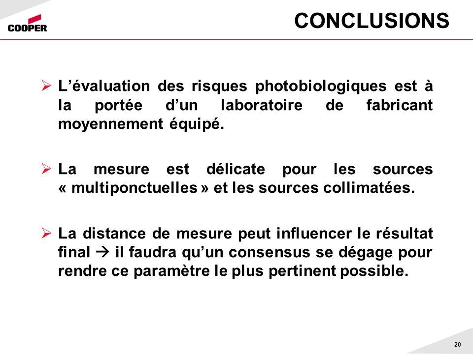 CONCLUSIONS L'évaluation des risques photobiologiques est à la portée d'un laboratoire de fabricant moyennement équipé.