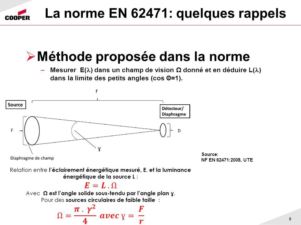 La norme EN 62471: quelques rappels
