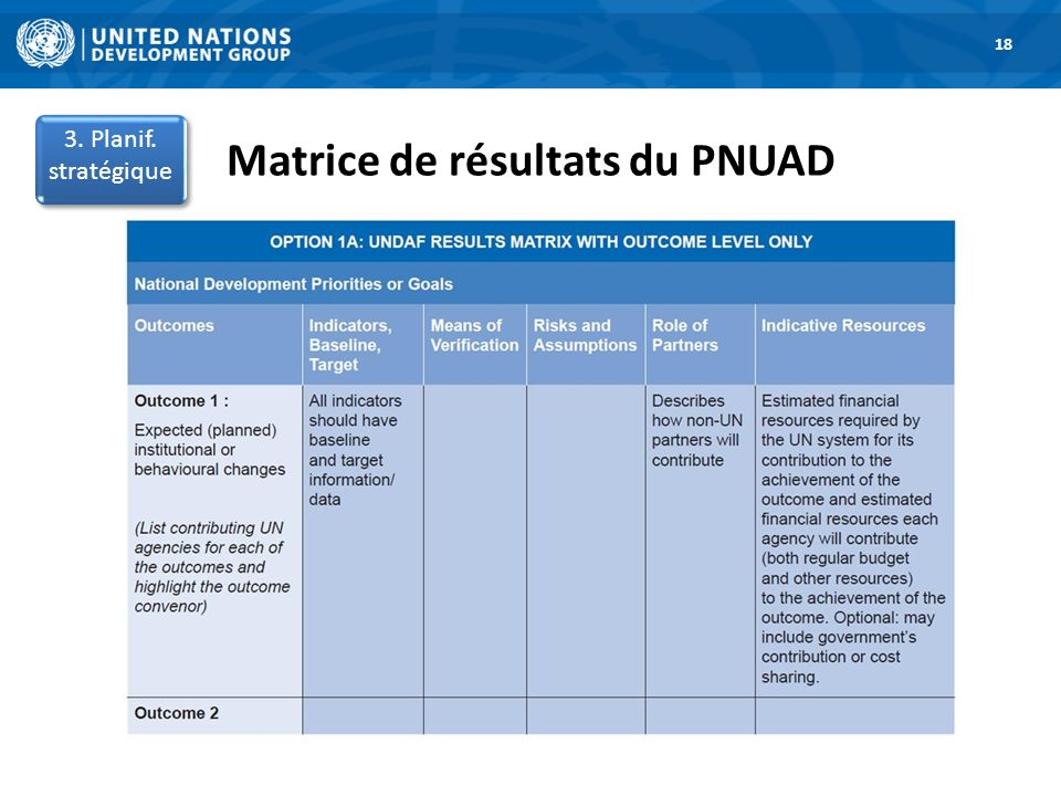 Matrice de résultats du PNUAD