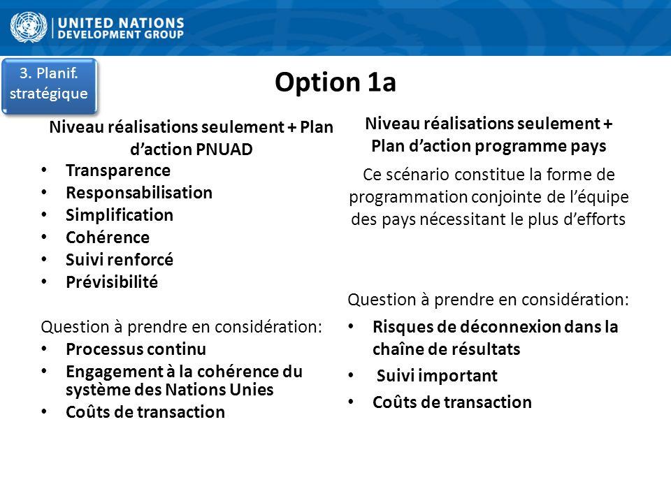 Option 1a Niveau réalisations seulement + Plan d'action PNUAD