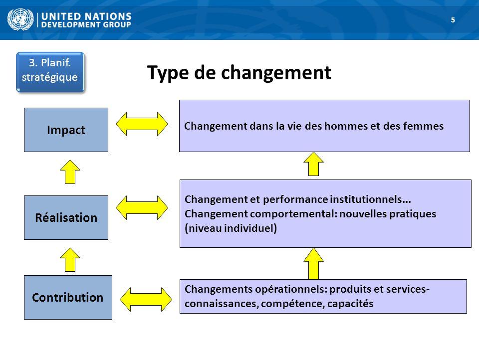 Type de changement Impact Réalisation Contribution