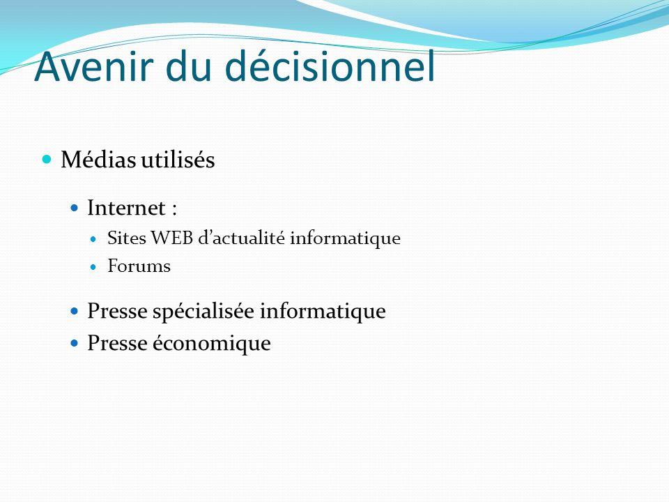 Avenir du décisionnel Médias utilisés Internet :