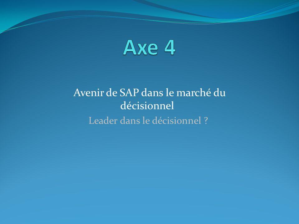 Axe 4 Avenir de SAP dans le marché du décisionnel