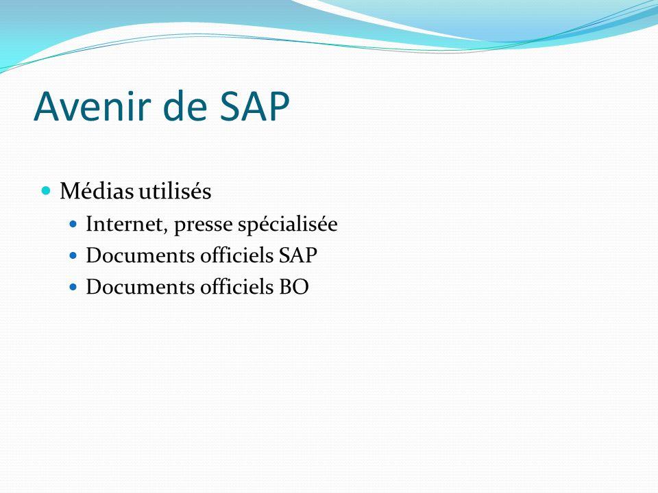 Avenir de SAP Médias utilisés Internet, presse spécialisée