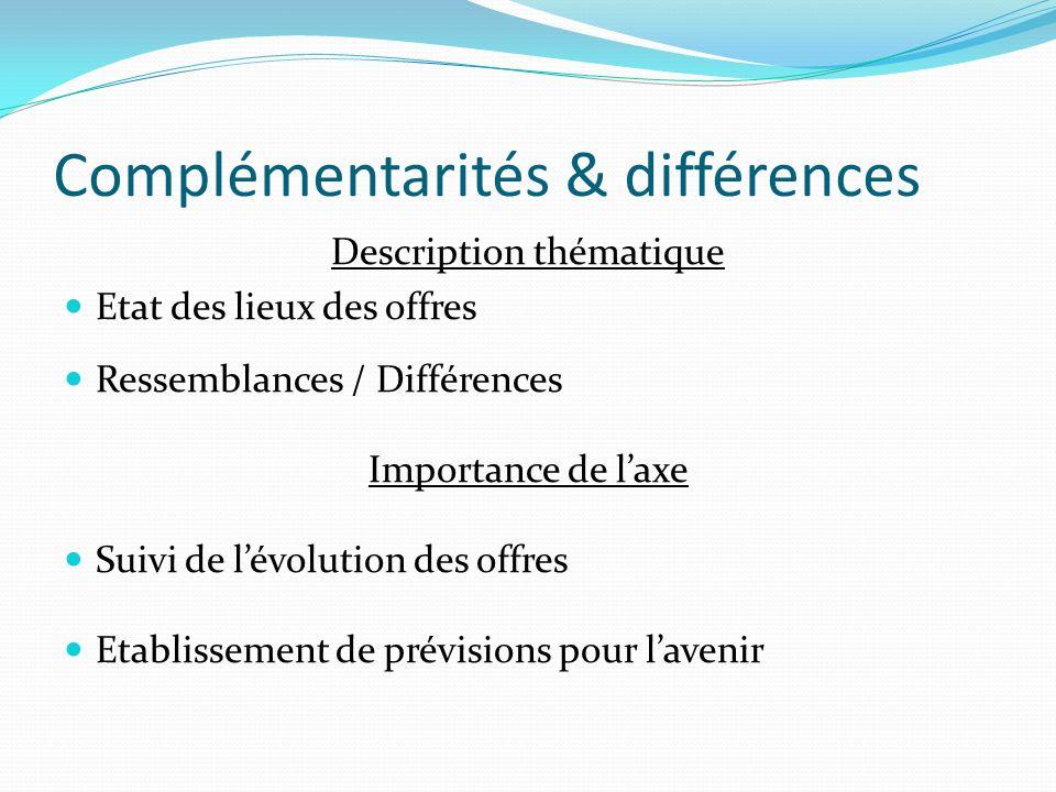 Complémentarités & différences