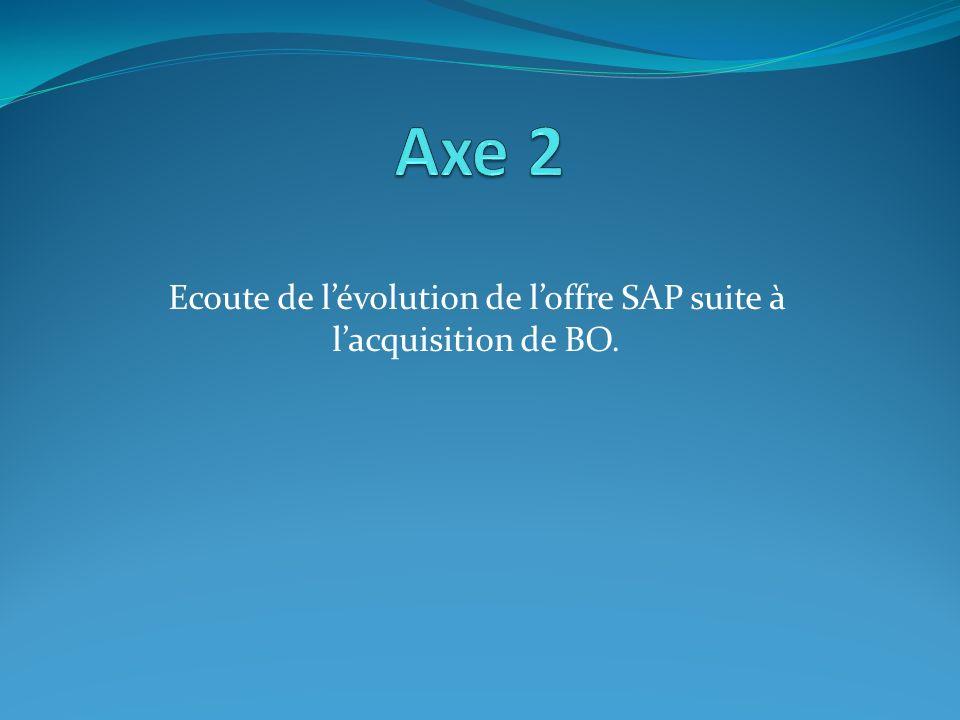 Ecoute de l'évolution de l'offre SAP suite à l'acquisition de BO.