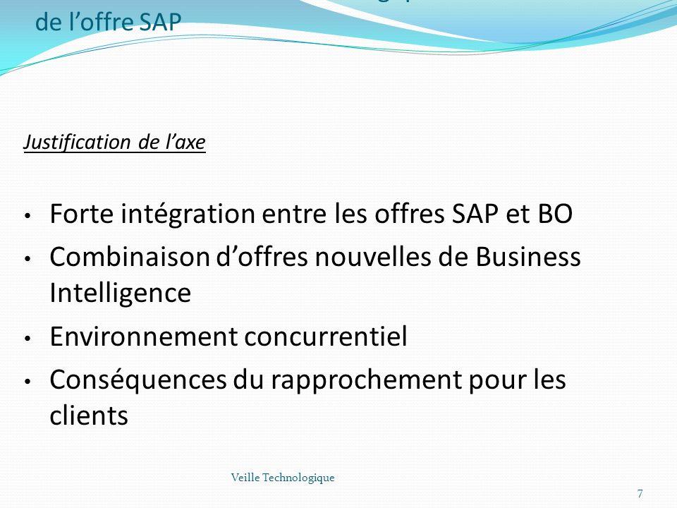 1ère Partie: Évolution technologique et commerciale de l'offre SAP