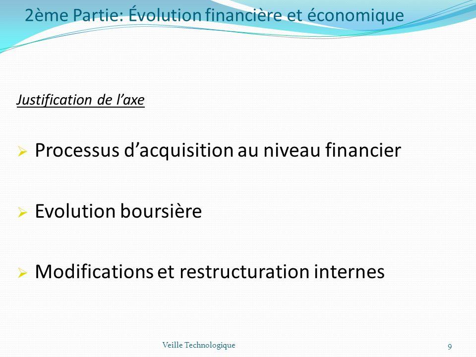 2ème Partie: Évolution financière et économique