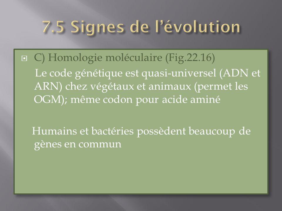 7.5 Signes de l'évolution C) Homologie moléculaire (Fig.22.16)