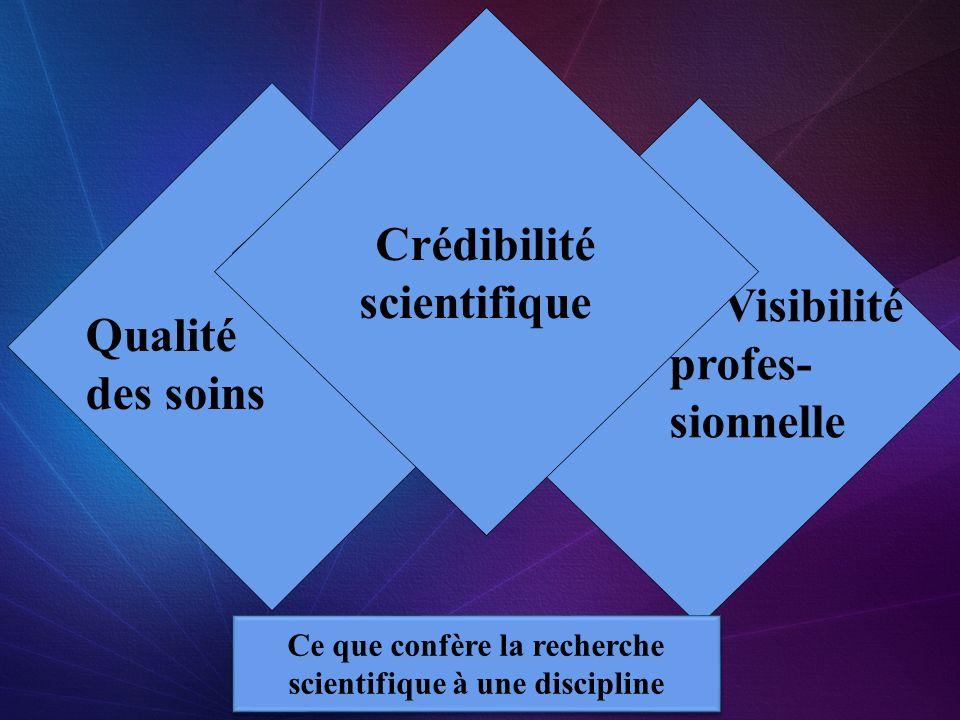 Ce que confère la recherche scientifique à une discipline