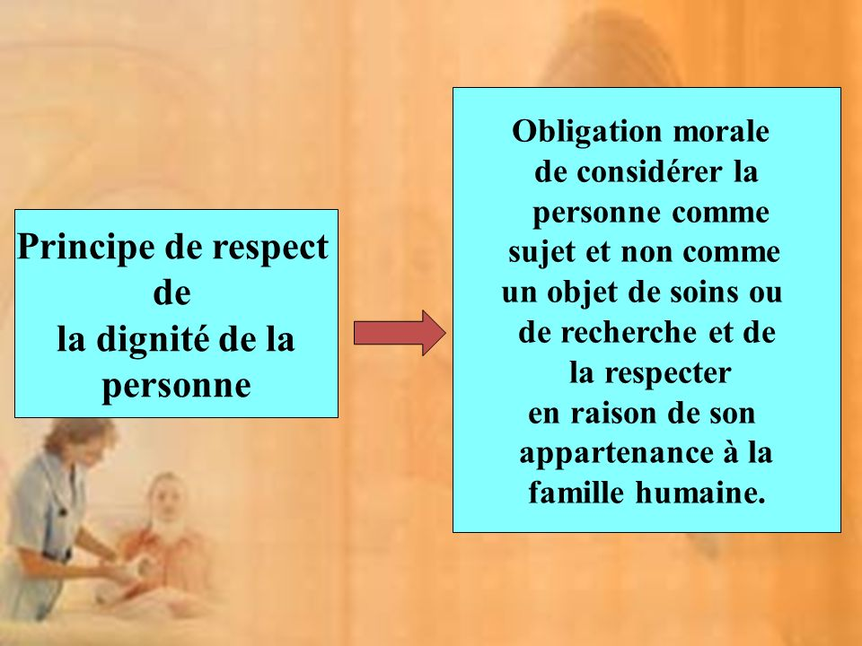 Principe de respect de la dignité de la personne