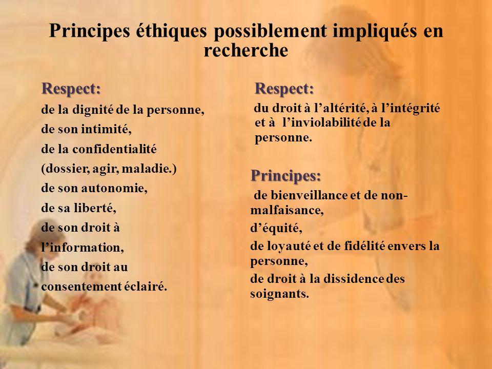 Principes éthiques possiblement impliqués en recherche