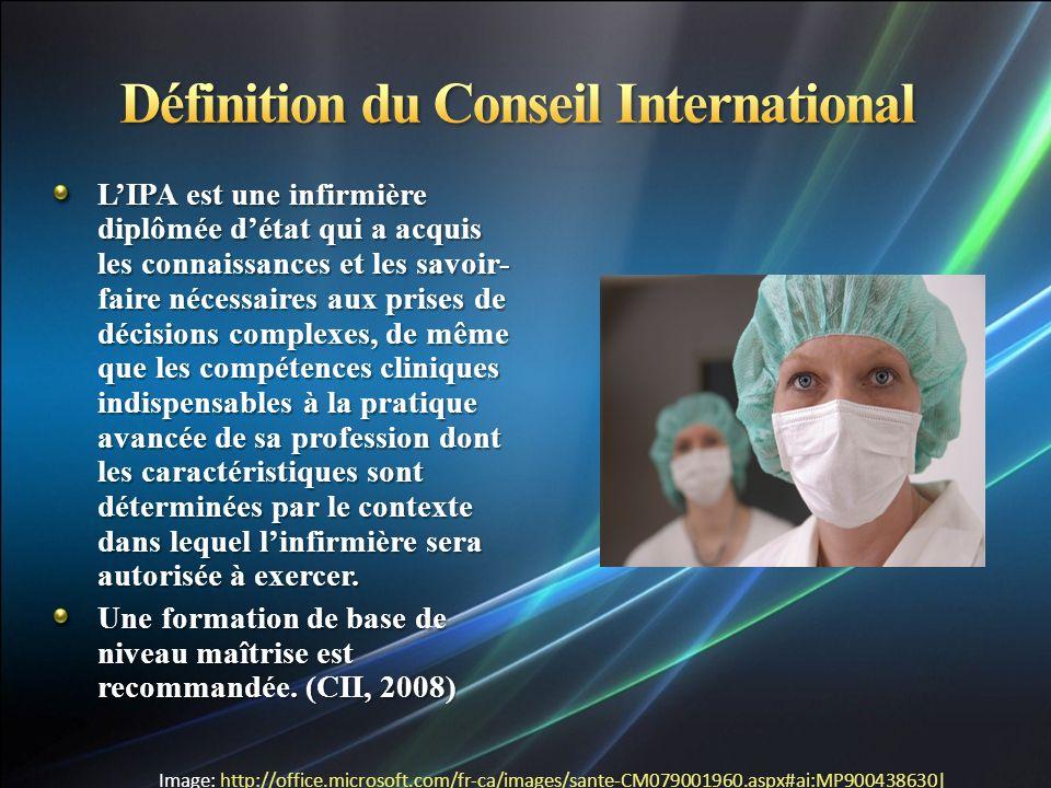 Définition du Conseil International