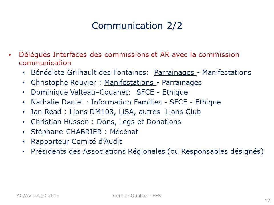 Communication 2/2 Délégués Interfaces des commissions et AR avec la commission communication.