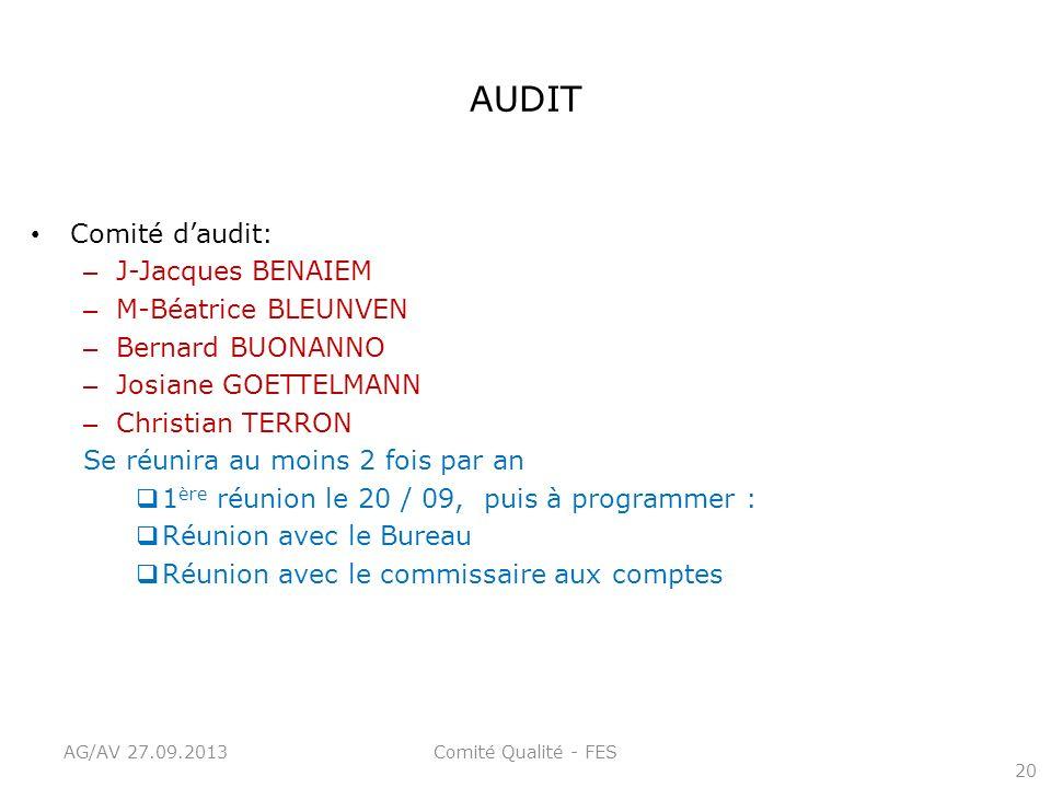 AUDIT Comité d'audit: J-Jacques BENAIEM M-Béatrice BLEUNVEN