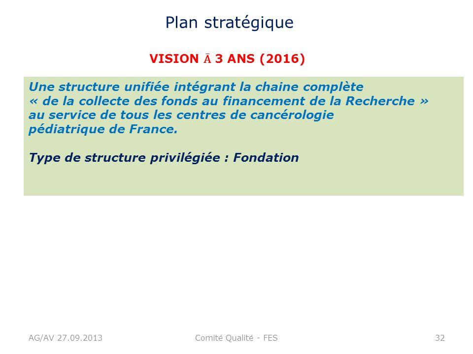 Plan stratégique VISION Ᾱ 3 ANS (2016)