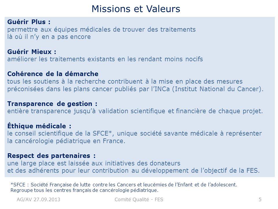 Missions et Valeurs Guérir Plus :