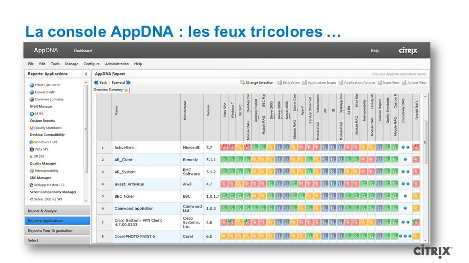La console AppDNA : les feux tricolores …