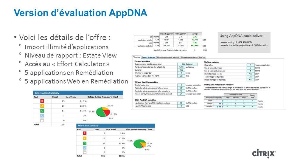 Version d'évaluation AppDNA