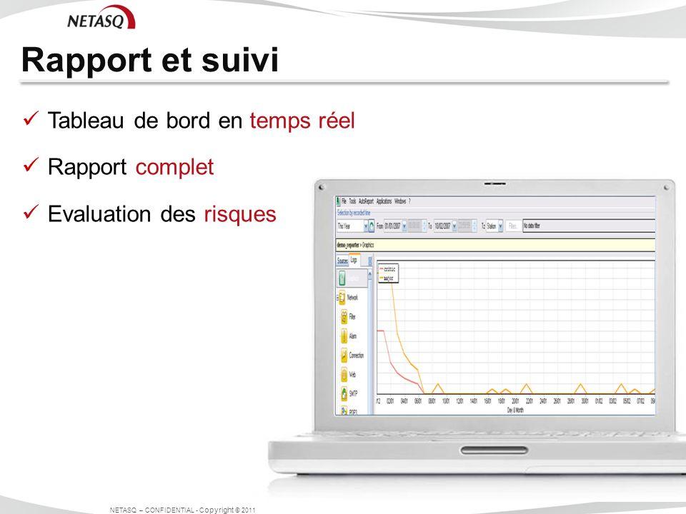 Rapport et suivi Tableau de bord en temps réel Rapport complet