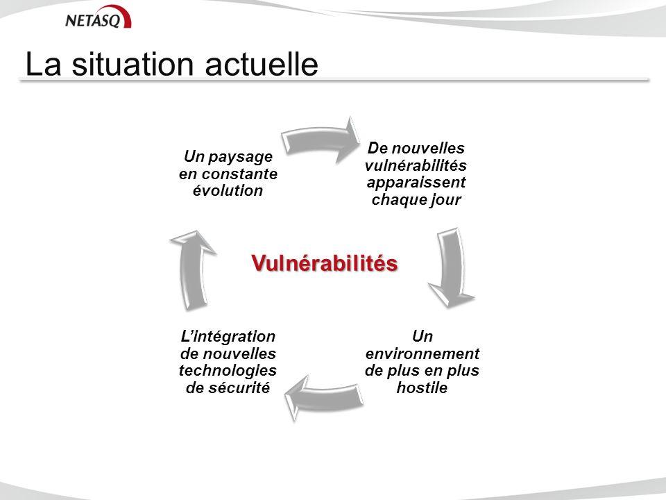 La situation actuelle Vulnérabilités Un paysage en constante évolution
