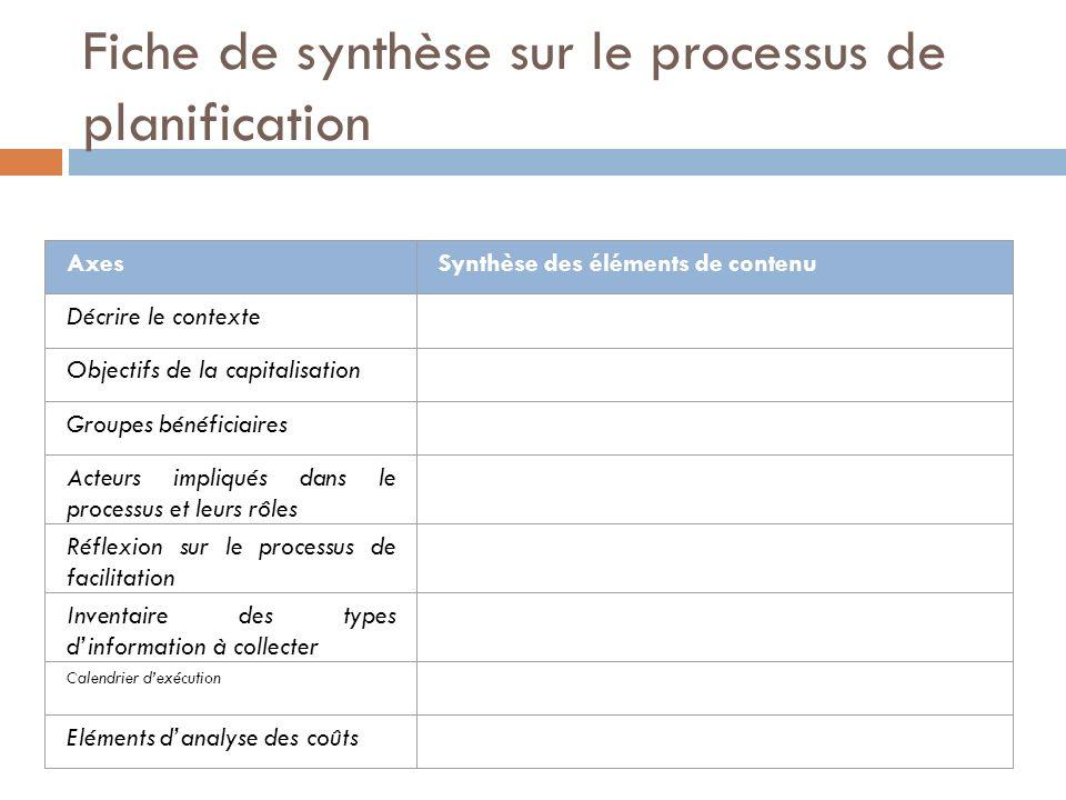 Fiche de synthèse sur le processus de planification