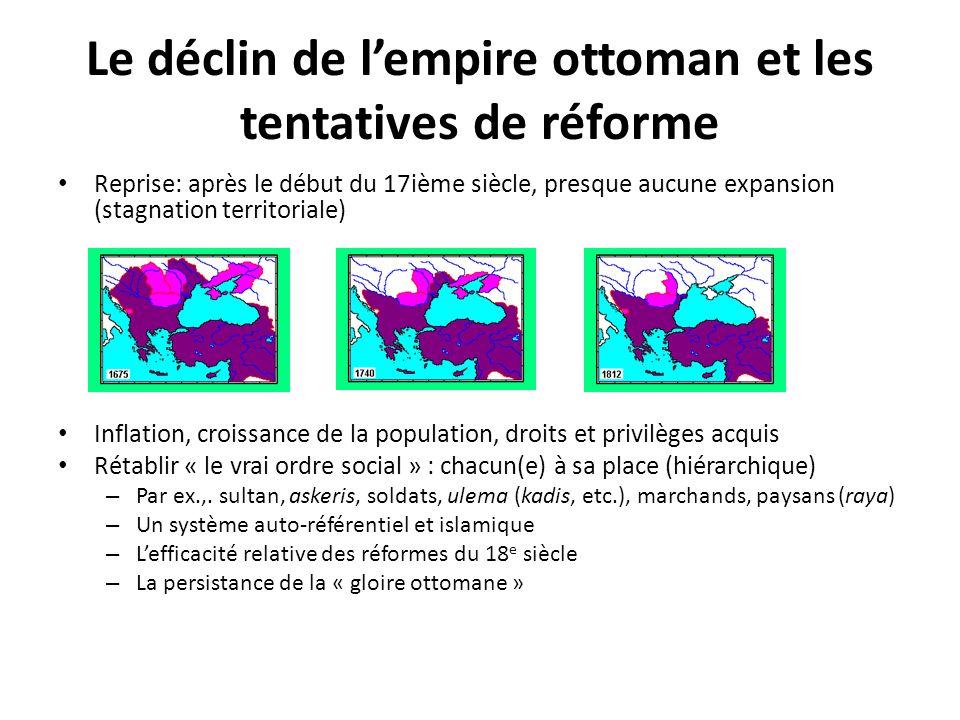 Le déclin de l'empire ottoman et les tentatives de réforme