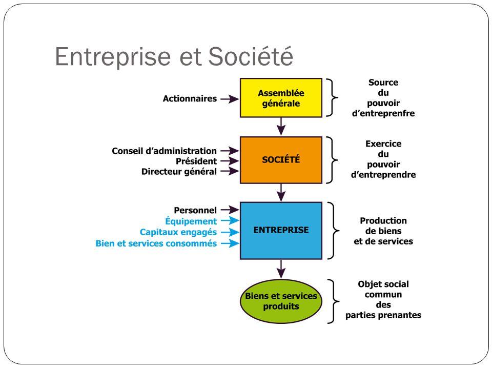 Entreprise et Société