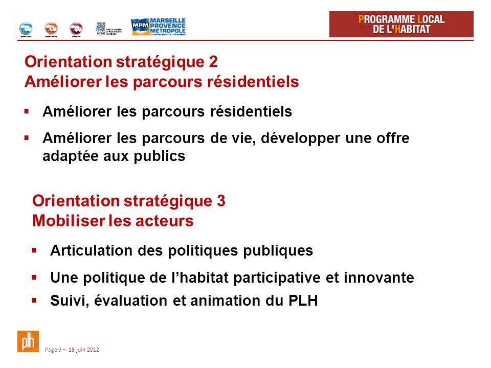 Orientation stratégique 2 Améliorer les parcours résidentiels