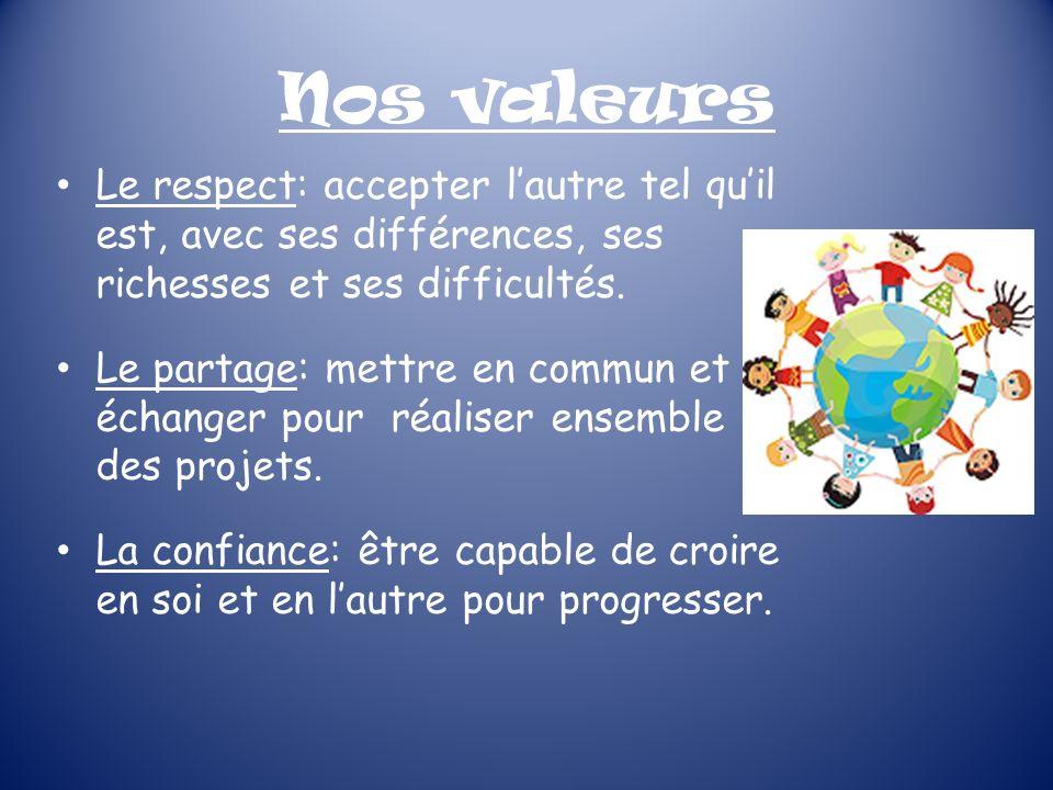Nos valeurs Le respect: accepter l'autre tel qu'il est, avec ses différences, ses richesses et ses difficultés.
