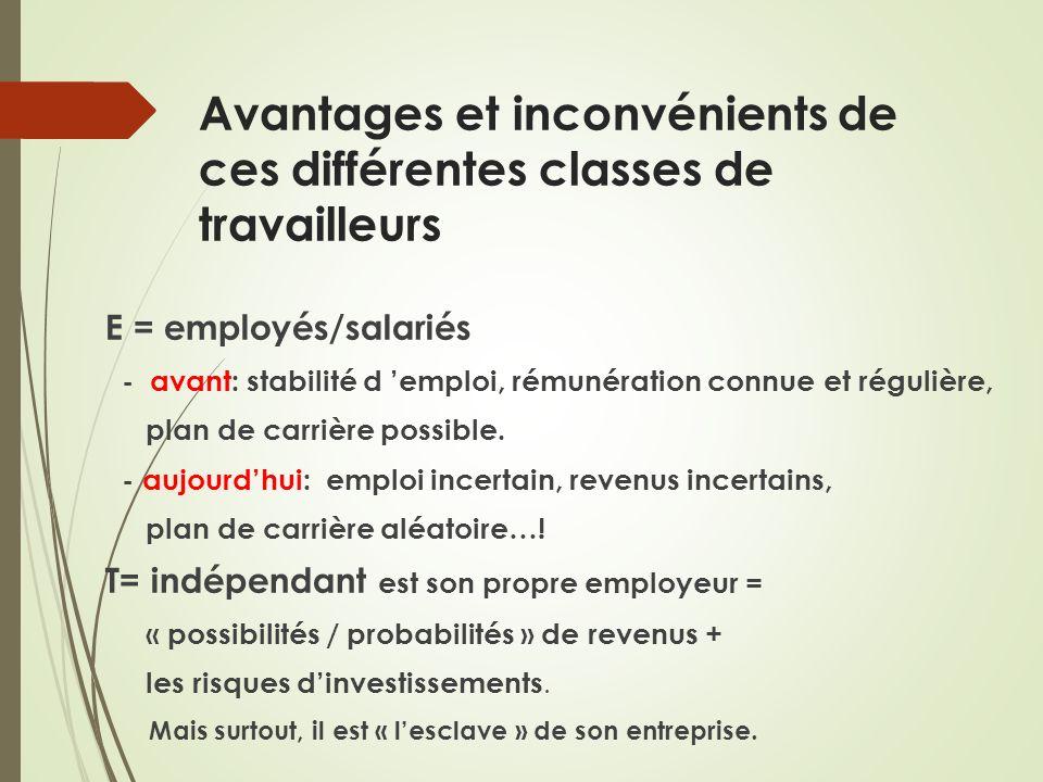 Avantages et inconvénients de ces différentes classes de travailleurs