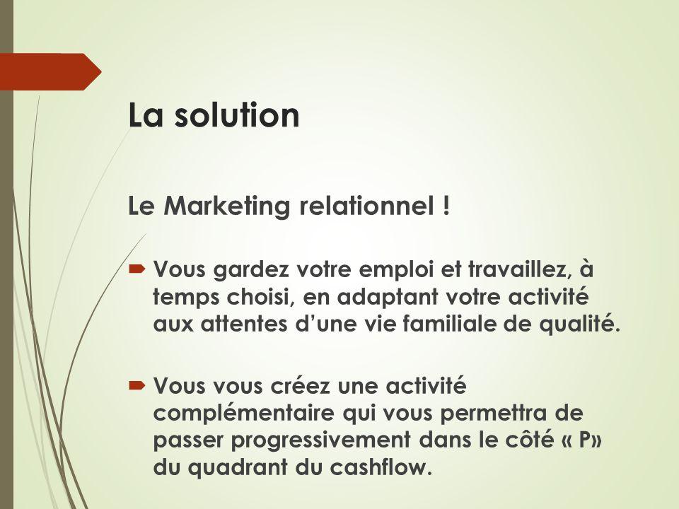 La solution Le Marketing relationnel !