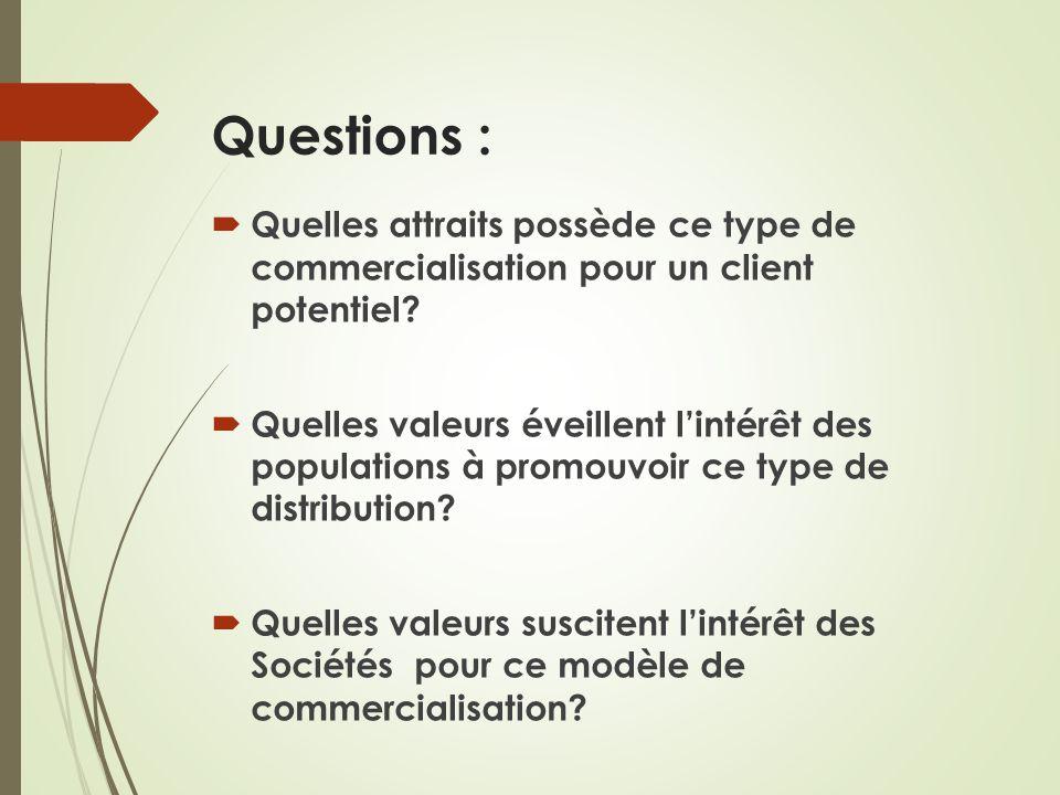 Questions : Quelles attraits possède ce type de commercialisation pour un client potentiel