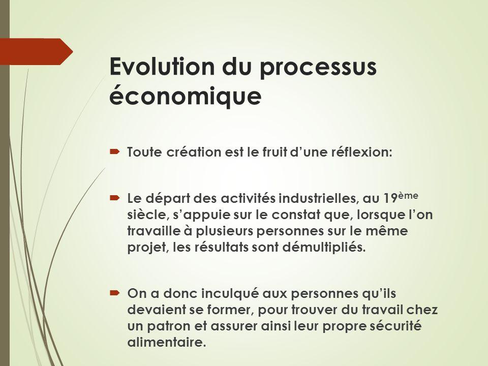Evolution du processus économique