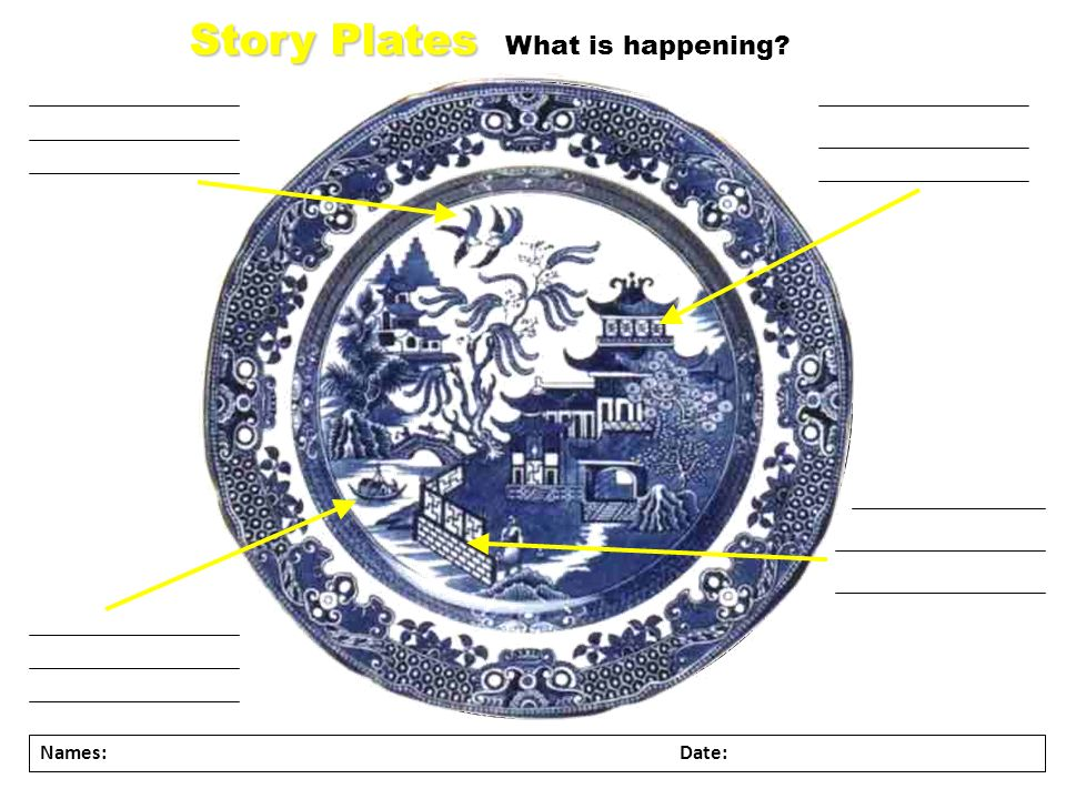 Story Plates What is happening