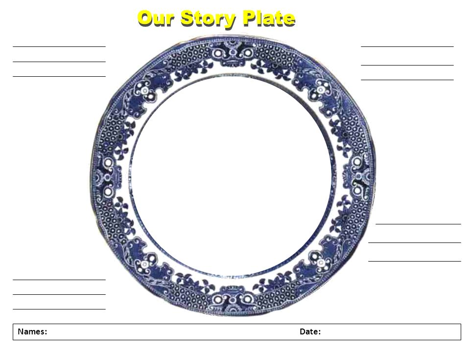Our Story Plate Names: Date: