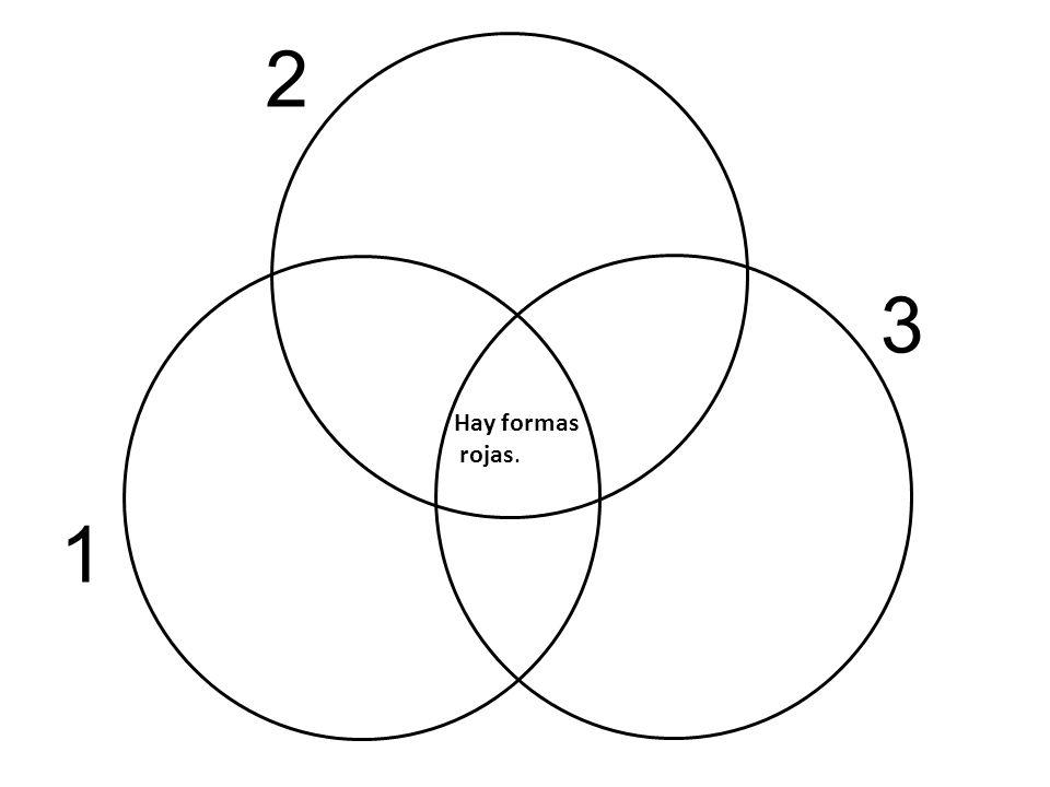 2 3 Hay formas rojas. 1