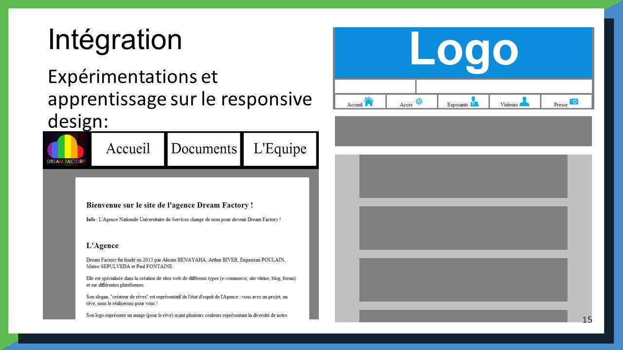 Intégration Expérimentations et apprentissage sur le responsive design: