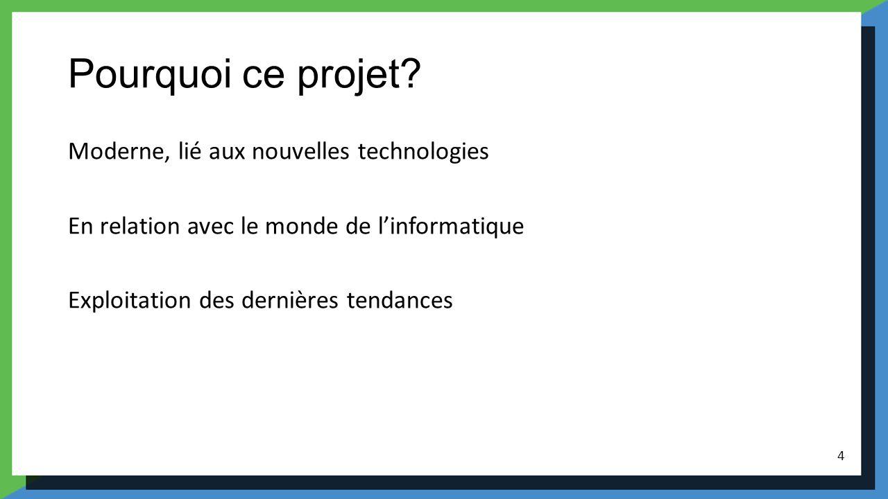 Pourquoi ce projet Moderne, lié aux nouvelles technologies