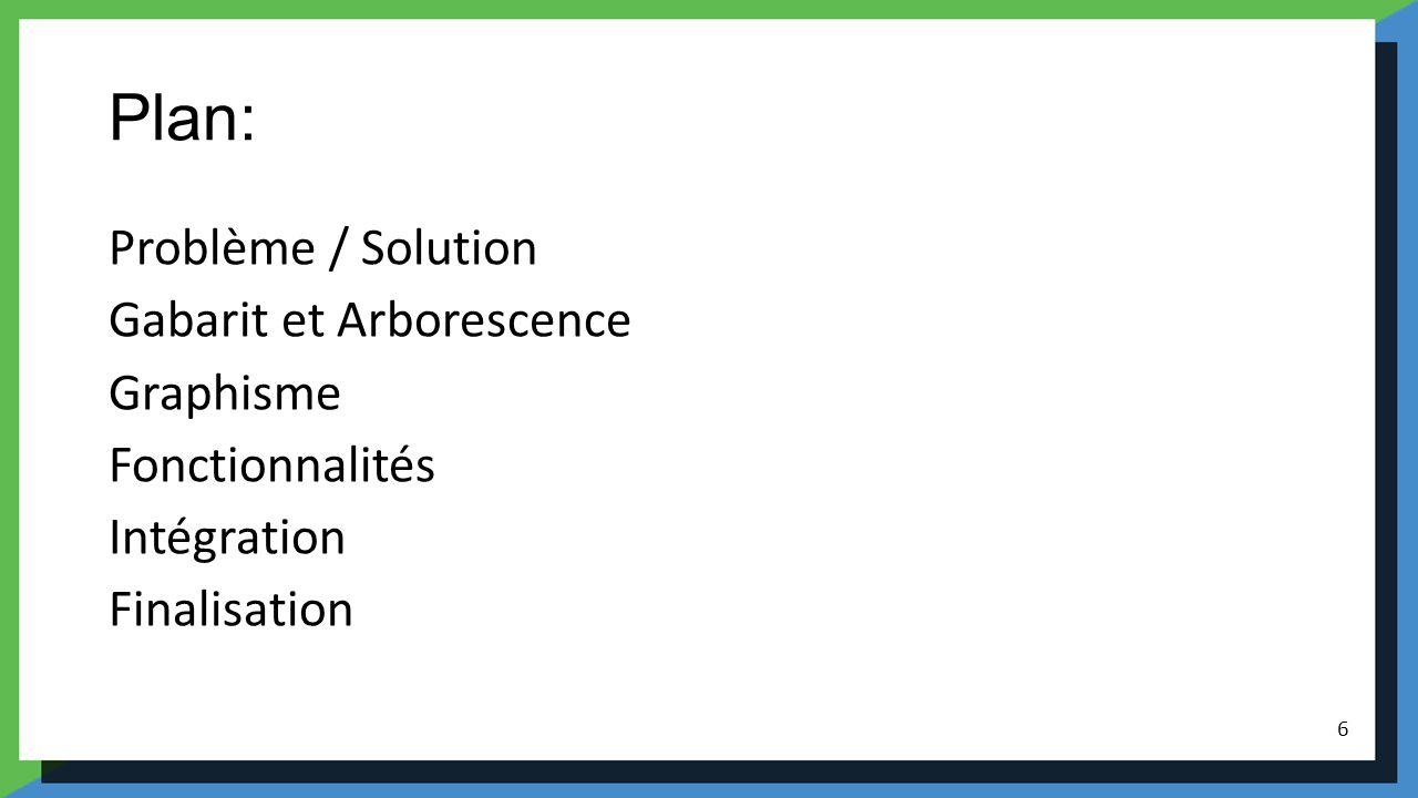 Plan: Problème / Solution Gabarit et Arborescence Graphisme