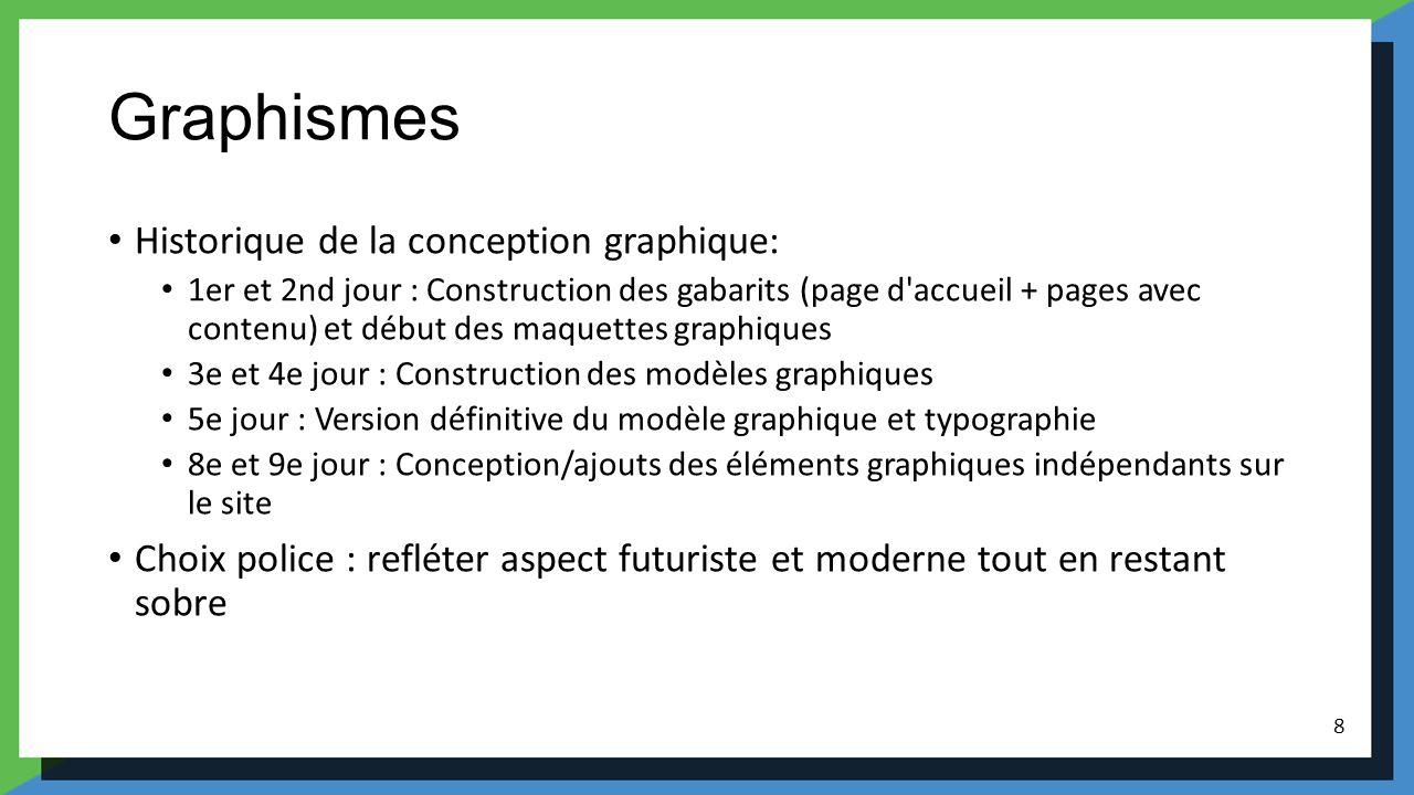 Graphismes Historique de la conception graphique: