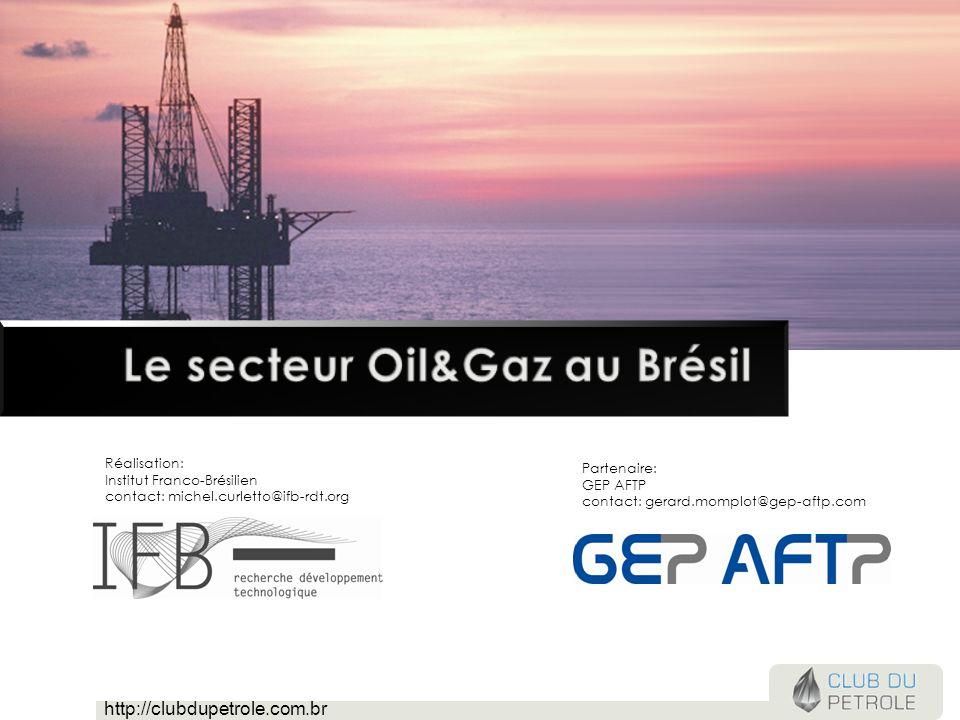 Le secteur Oil&Gaz au Brésil