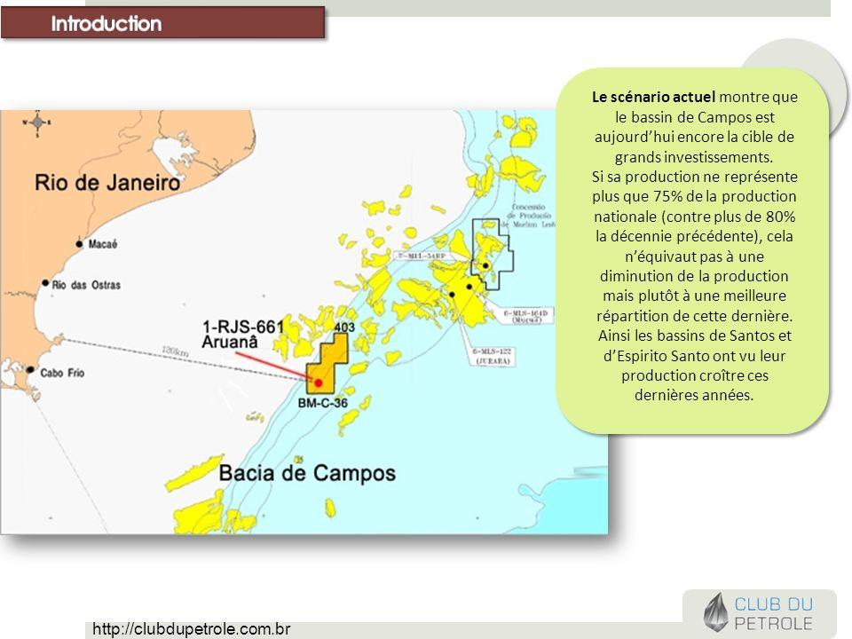 Introduction Le scénario actuel montre que le bassin de Campos est aujourd'hui encore la cible de grands investissements.