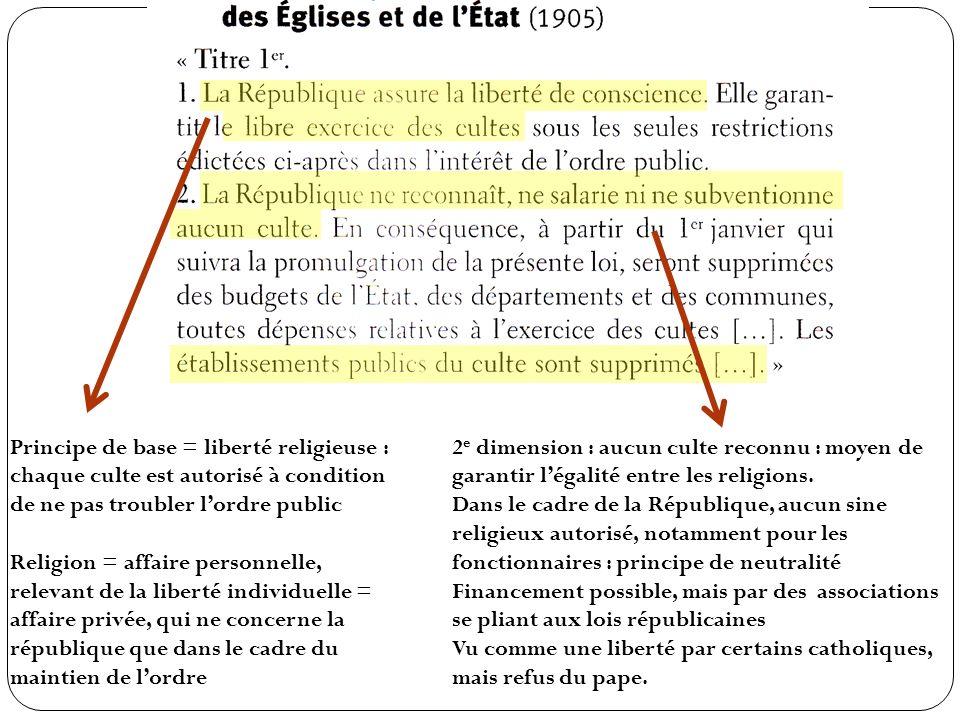 Principe de base = liberté religieuse : chaque culte est autorisé à condition de ne pas troubler l'ordre public