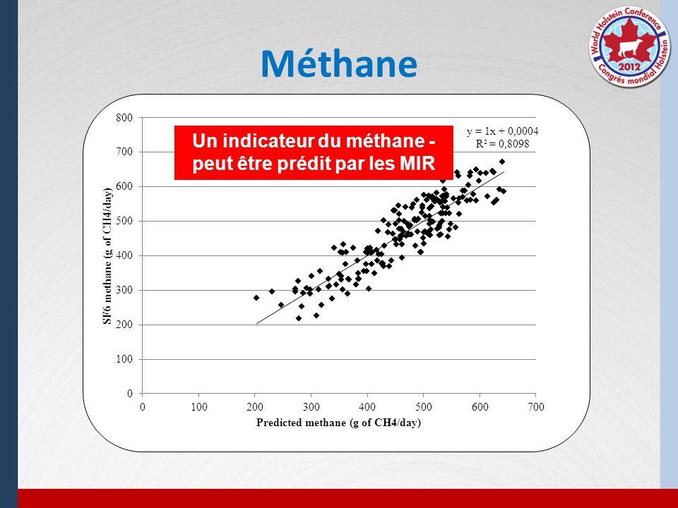Un indicateur du méthane - peut être prédit par les MIR