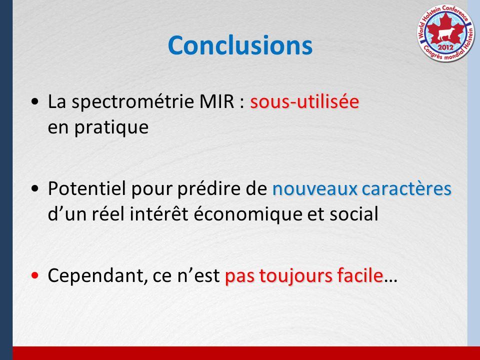 Conclusions La spectrométrie MIR : sous-utilisée en pratique